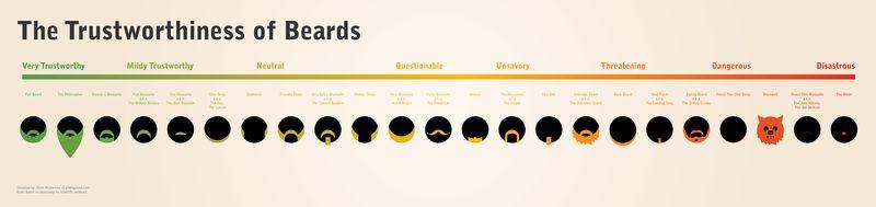 Trust_beard